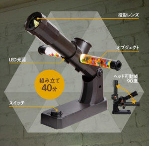 万華鏡プロジェクター